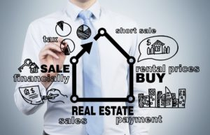 real estate investment NCI